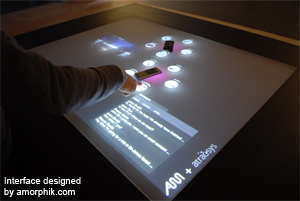 Table multitouch Atracsys